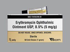 Erythromycin Ophthalmic